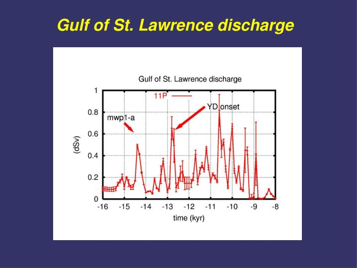 Gulf of St. Lawrence discharge