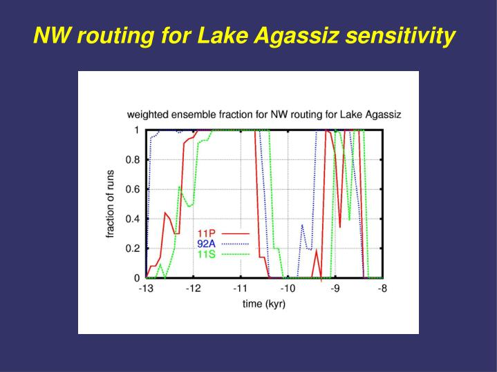 NW routing for Lake Agassiz sensitivity