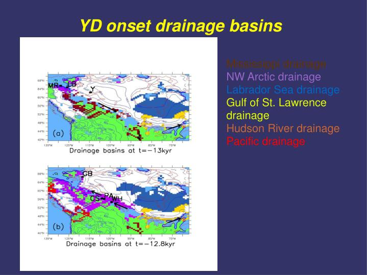 YD onset drainage basins