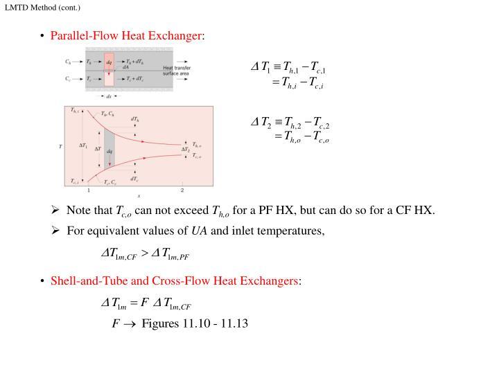 LMTD Method (cont.)