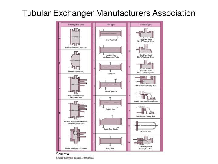 Tubular Exchanger Manufacturers Association