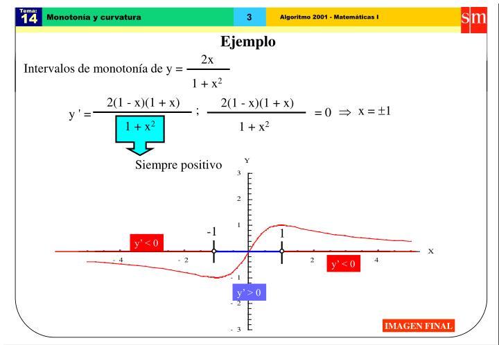 Monoton a y curvatura2