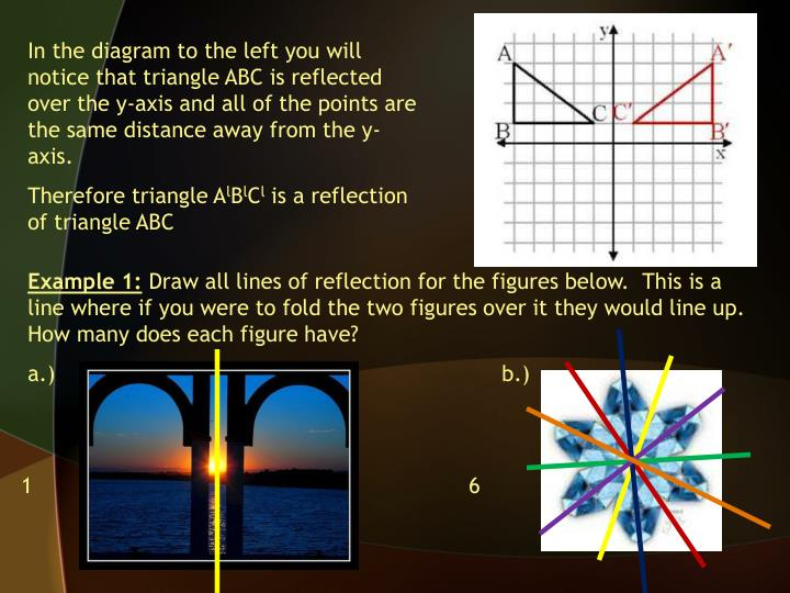 In the diagram to the left you will notice that triangle ABC is reflected over the y-axis and all of the points are the same distance away from the y-axis.