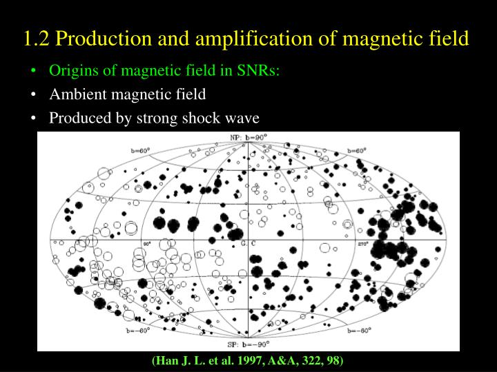 1.2 Production and amplification of magnetic field