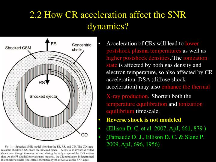 2.2 How CR acceleration affect the SNR dynamics?