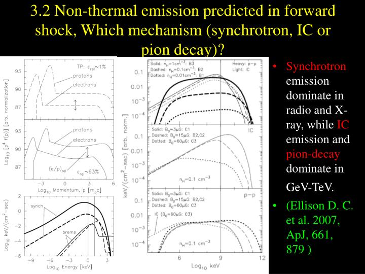 3.2 Non-thermal emission predicted in forward shock, Which mechanism (synchrotron, IC or pion decay)?