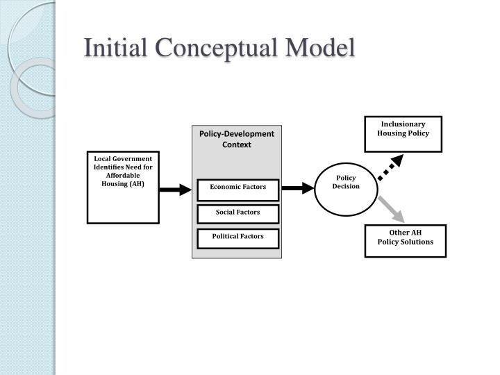 an analysis of the conceptual models and public policy 2018-8-24 an analysis of the proposition that the maker of governmental policy is not a rational, unitary decisionmaker but rather a conglomerate of large organizations and political actors, and of the implications of this argument for foreign policy analysts three conceptual models are developed and applied.