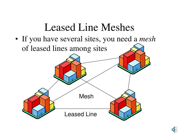 Leased line meshes