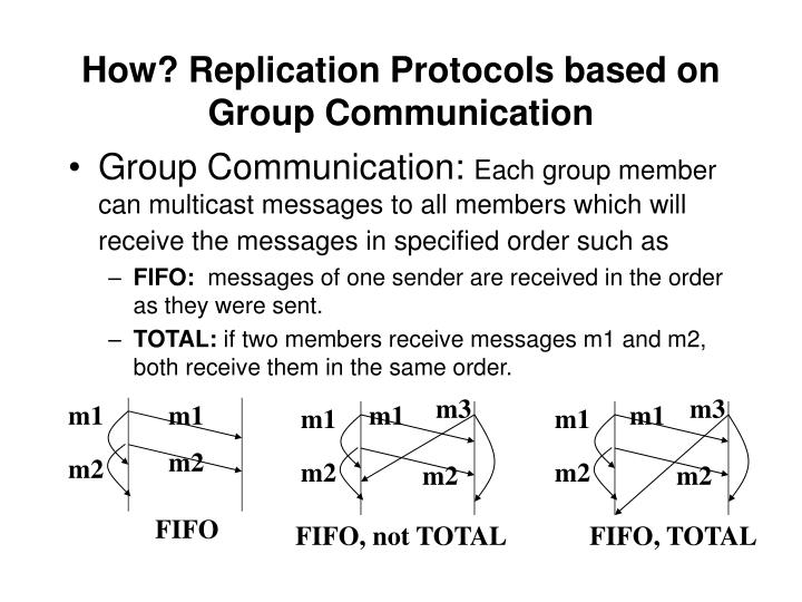 How replication protocols based on group communication