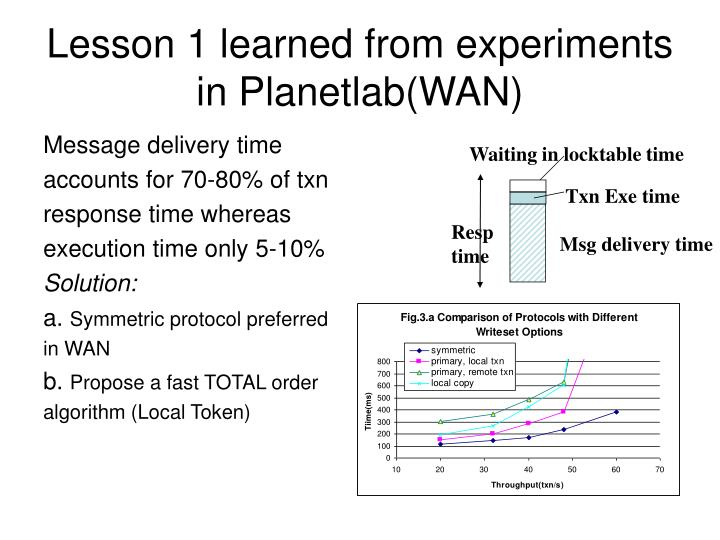 Lesson 1 learned from experiments in Planetlab(WAN)
