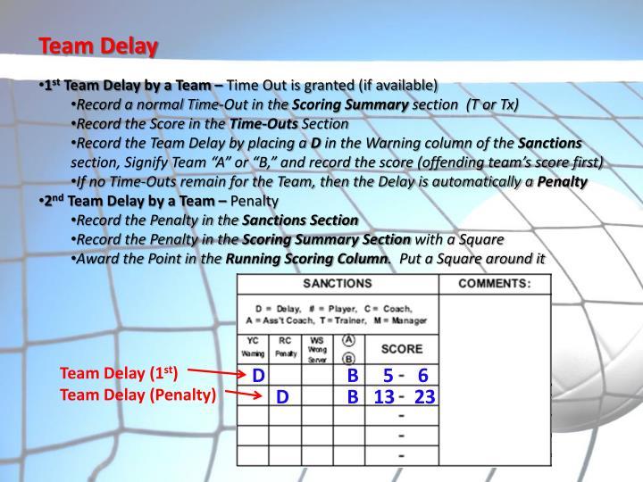 Team Delay