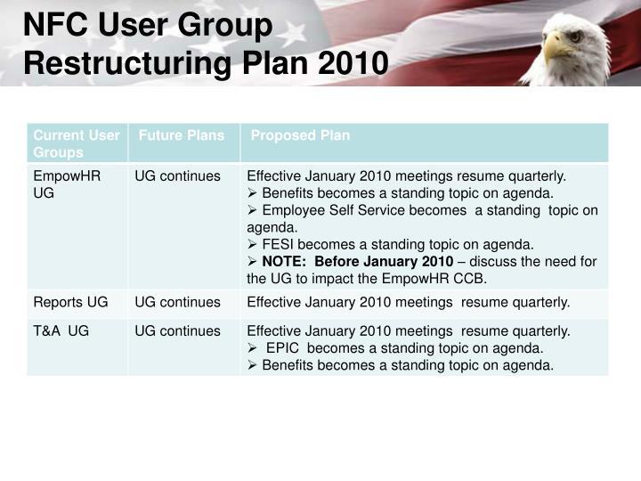 NFC User Group