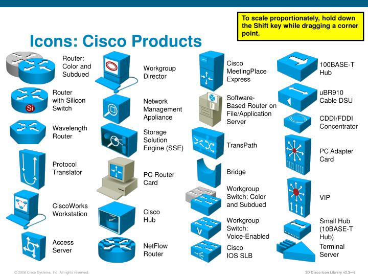 ppt epws 3d cisco icon library powerpoint presentation id 3221532icons cisco products