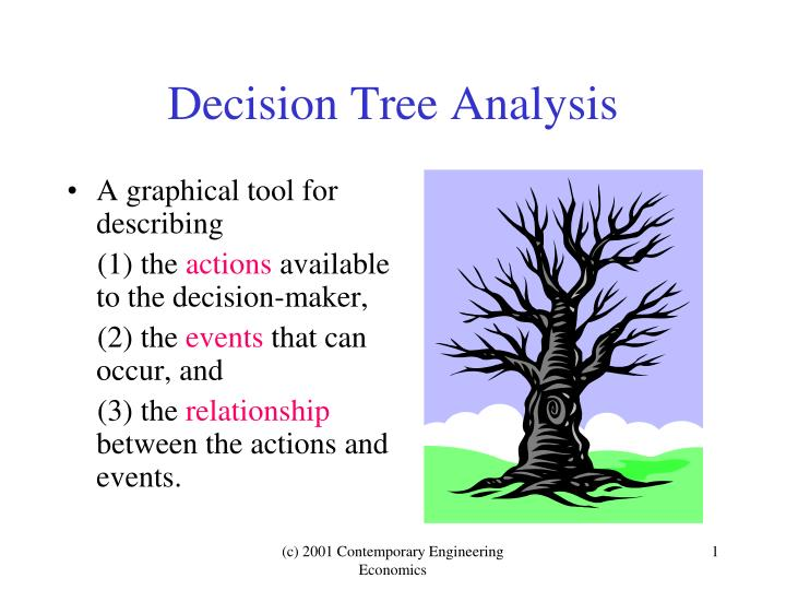 an analysis of truman actions and decisions Presidential decision-making: utilitarianism vs duty ethics  the consequences of actions must be evaluated and decisions made which lead to a positive increase of benefits for society in contrast, the duty ethics of immanuel kant can be summarized with three key propositions first, for kant, ethics is a rational process  thus truman.
