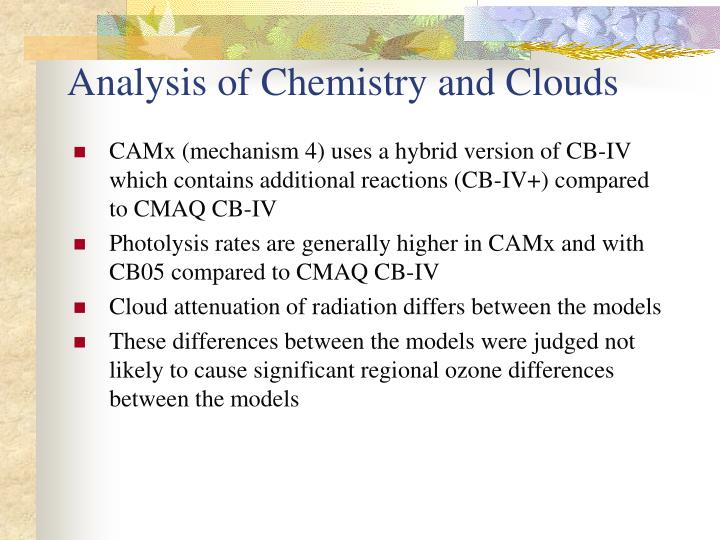 Analysis of Chemistry and Clouds