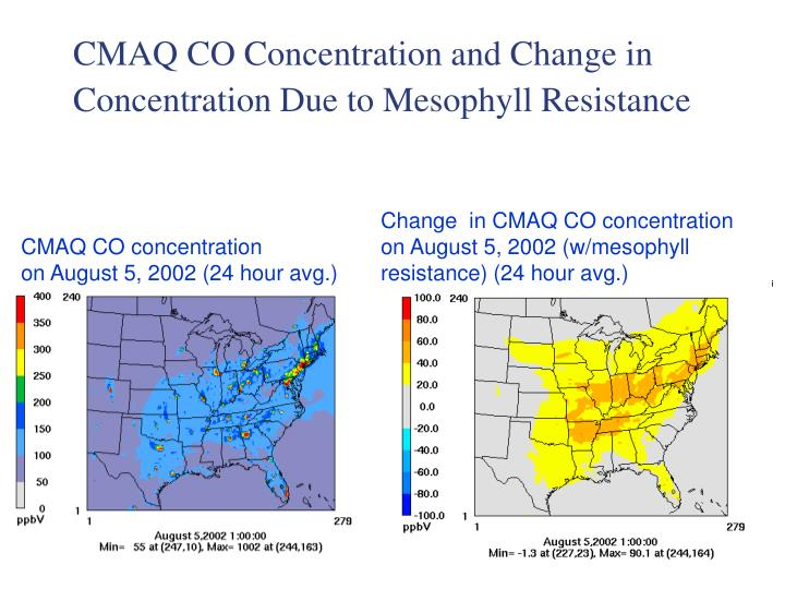 CMAQ CO Concentration and Change in Concentration Due to Mesophyll Resistance