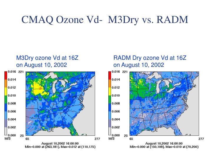 CMAQ Ozone Vd-  M3Dry vs. RADM