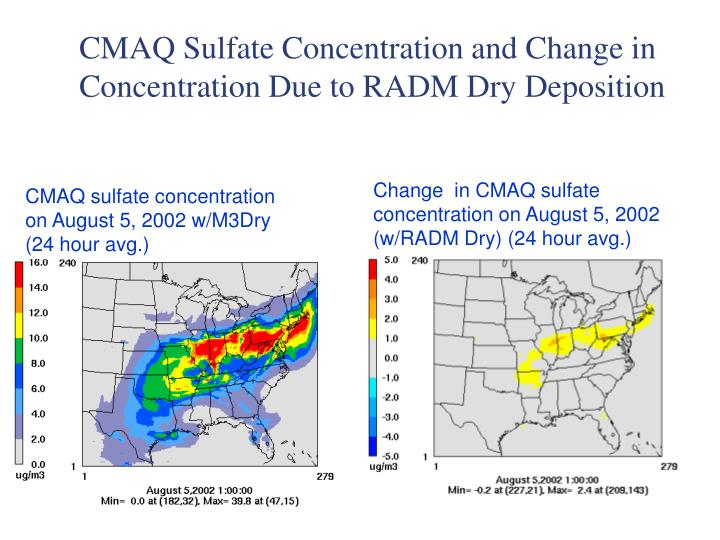 CMAQ Sulfate Concentration and Change in Concentration Due to RADM Dry Deposition