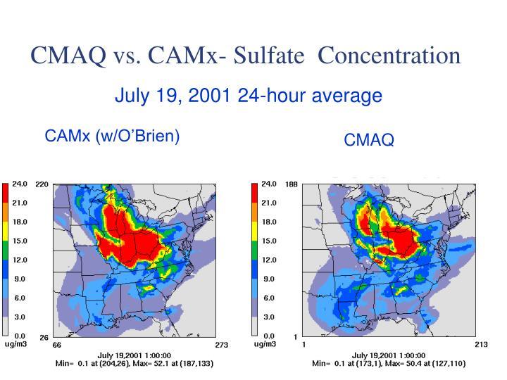 CMAQ vs. CAMx- Sulfate  Concentration