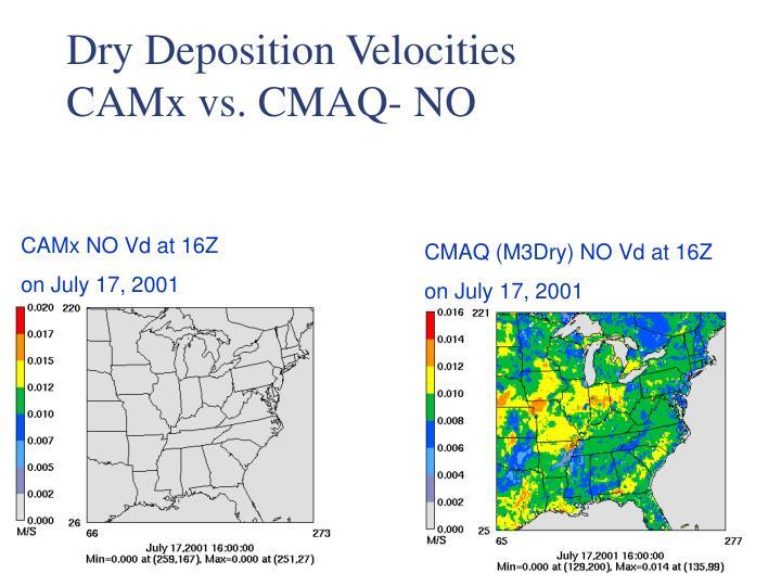 Dry Deposition Velocities