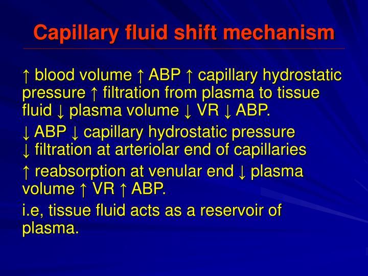 Capillary fluid shift mechanism