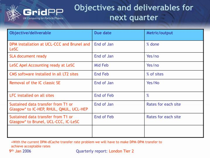 Objectives and deliverables for next quarter