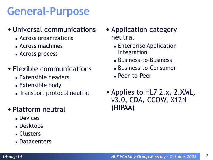 Universal communications
