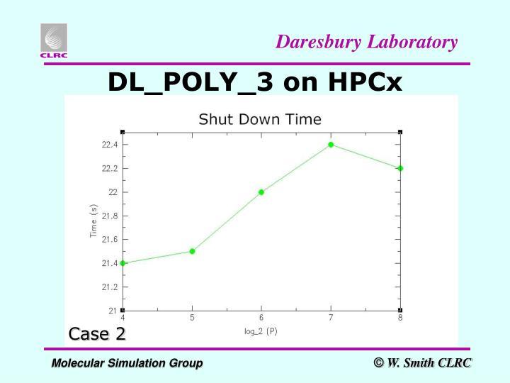 DL_POLY_3 on HPCx