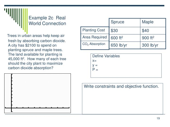 Example 2c  Real World Connection