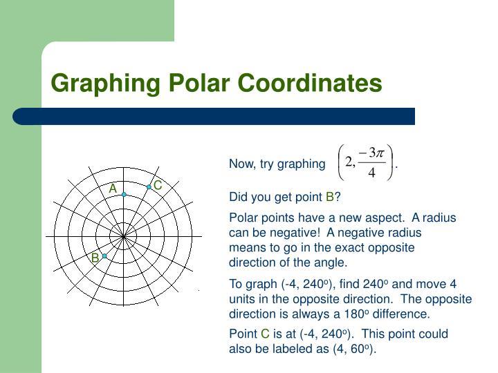 Graphing polar coordinates1