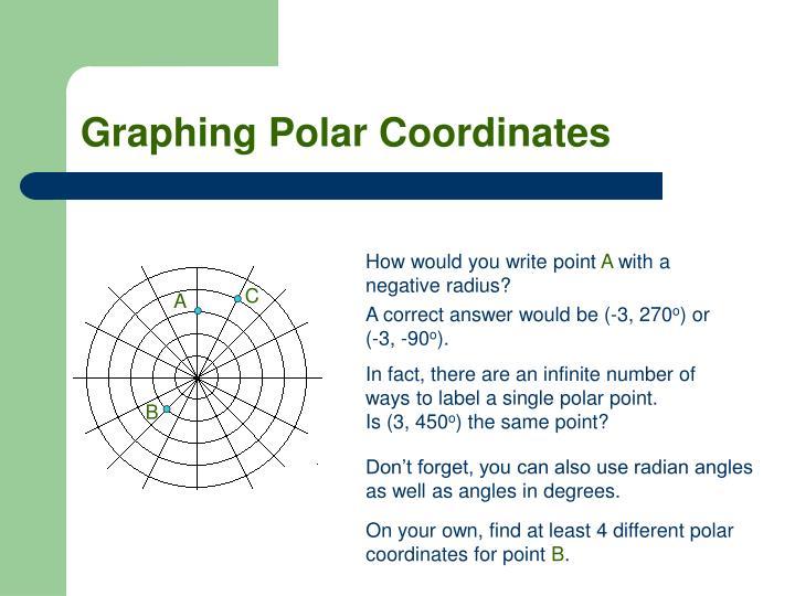 Graphing Polar Coordinates
