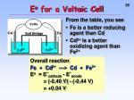 e o for a voltaic cell1