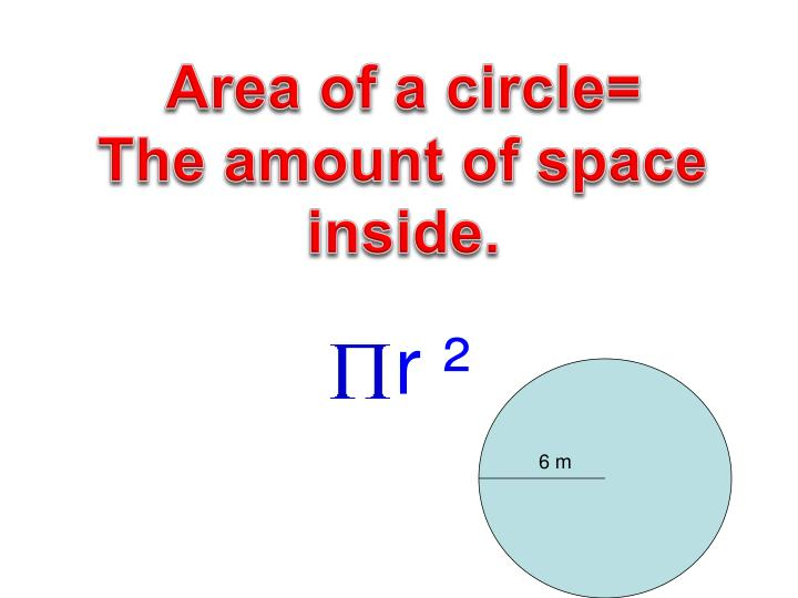 Area of a circle=