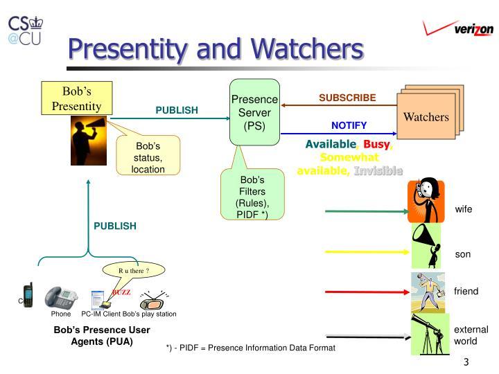 Presentity and watchers