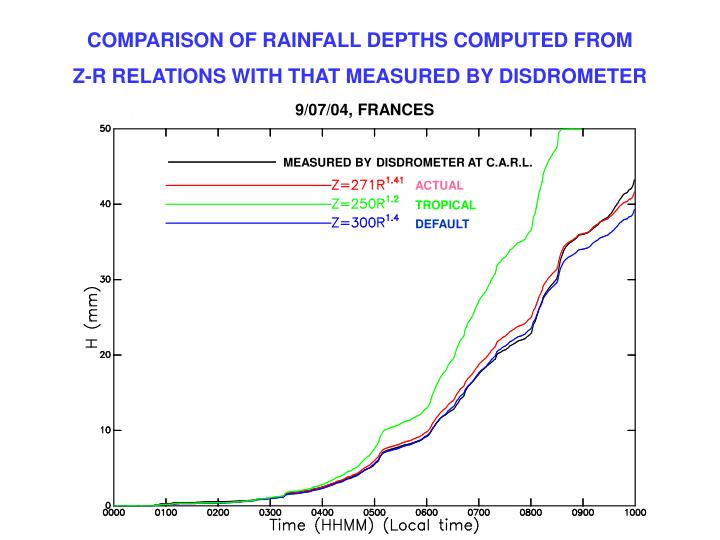 COMPARISON OF RAINFALL DEPTHS COMPUTED FROM