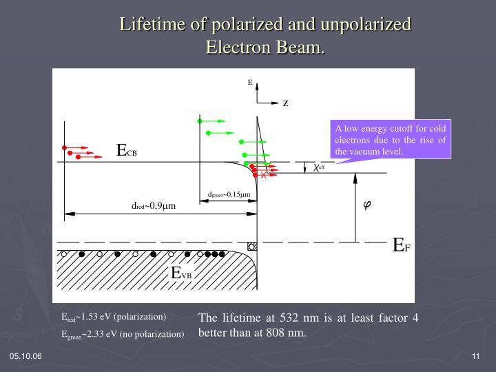 Lifetime of polarized and unpolarized Electron Beam.