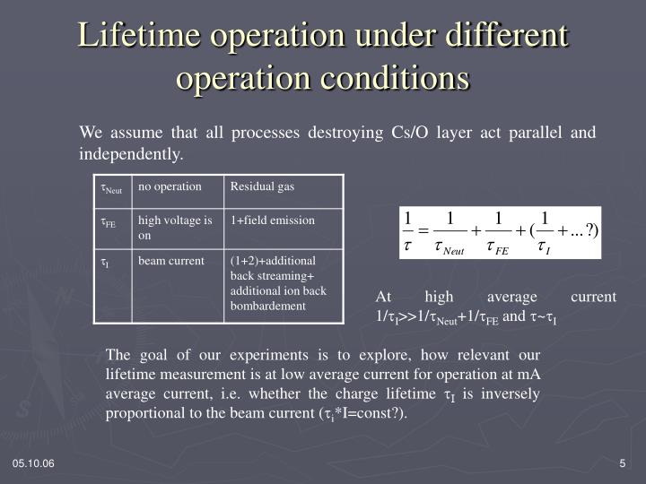 Lifetime operation under different operation conditions