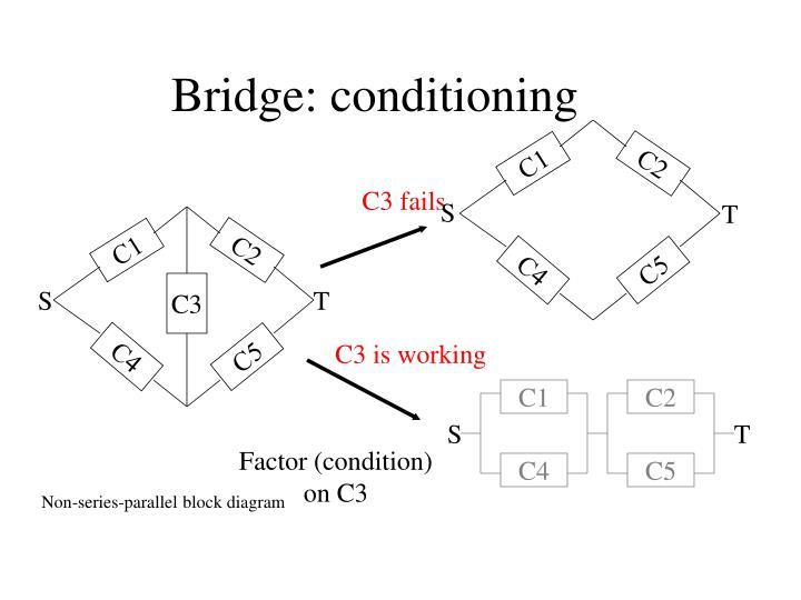 Bridge: conditioning