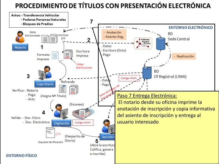 Paso 7 Entrega Electrónica: