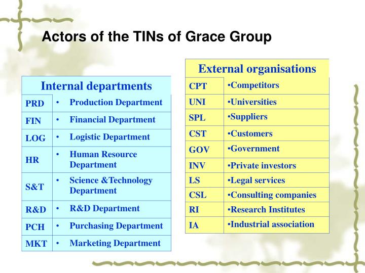 Actors of the TINs of Grace Group