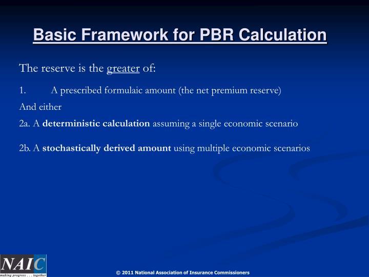 Basic Framework for PBR Calculation