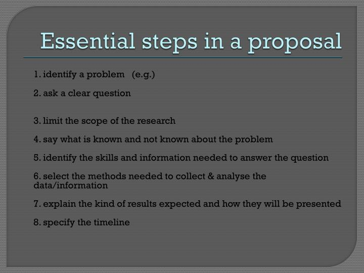 Essential steps in a proposal