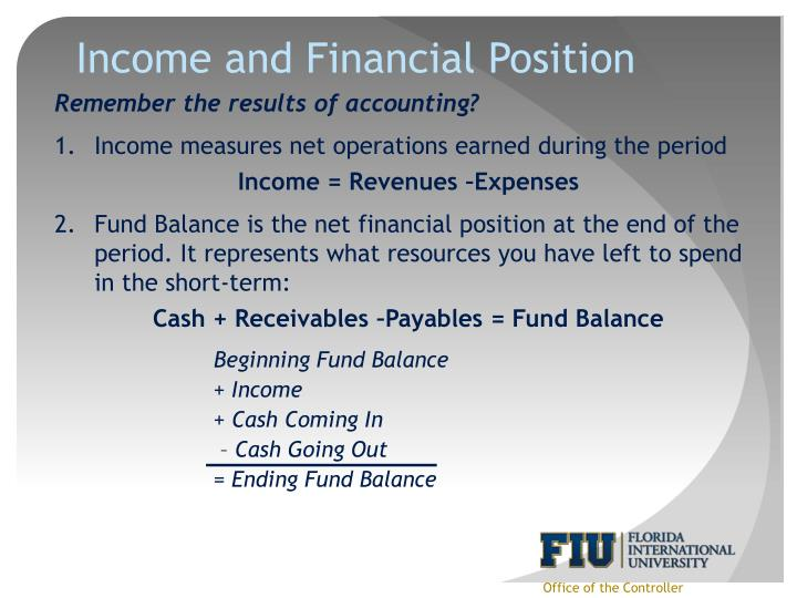Income and Financial Position