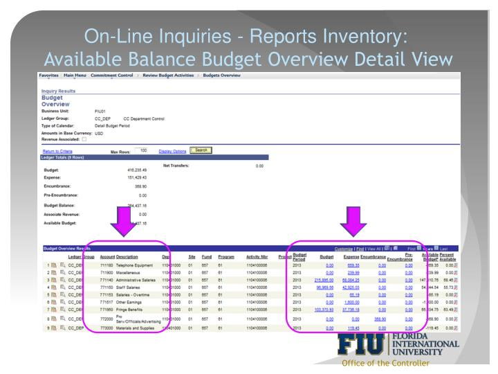 On-Line Inquiries - Reports Inventory: