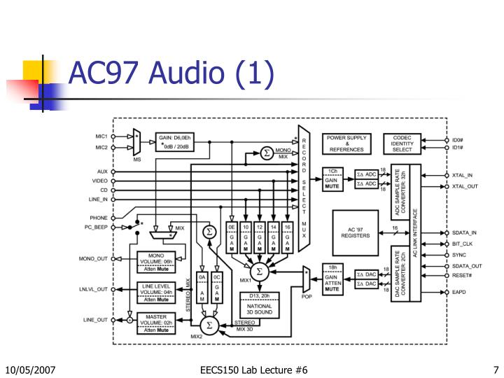 AC97 Audio (1)