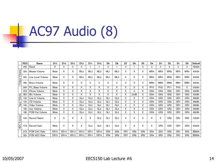 AC97 Audio (8)
