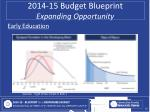 2014 15 budget blueprint expanding opportunity2