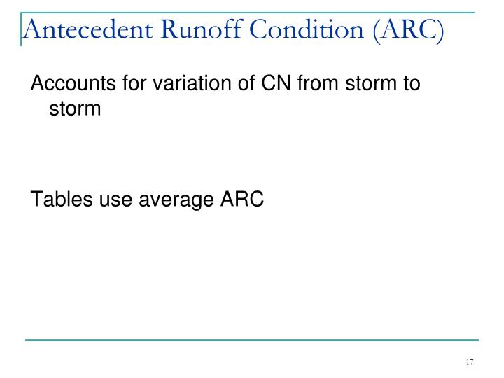 Antecedent Runoff Condition (ARC)