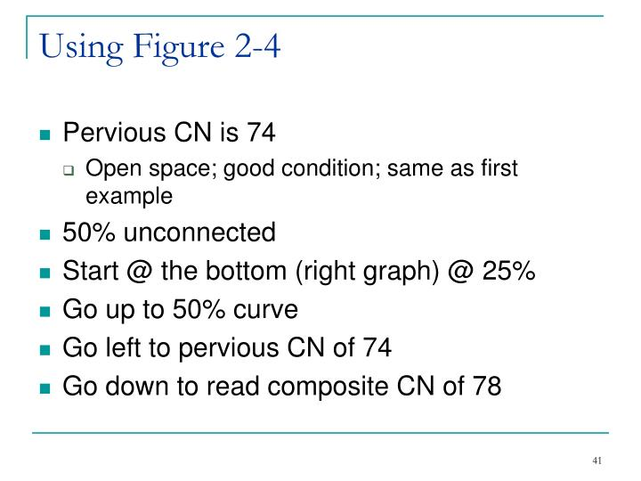 Using Figure 2-4