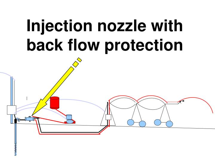 Injection nozzle with back flow protection